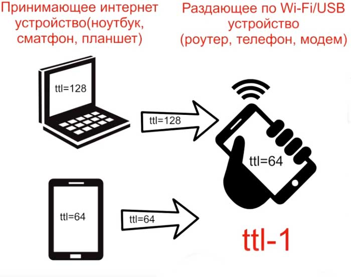 схема TTL
