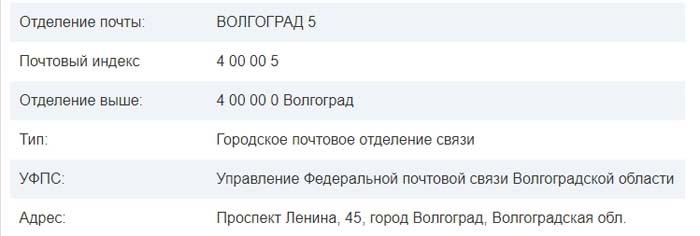 информация о почтовом отделении